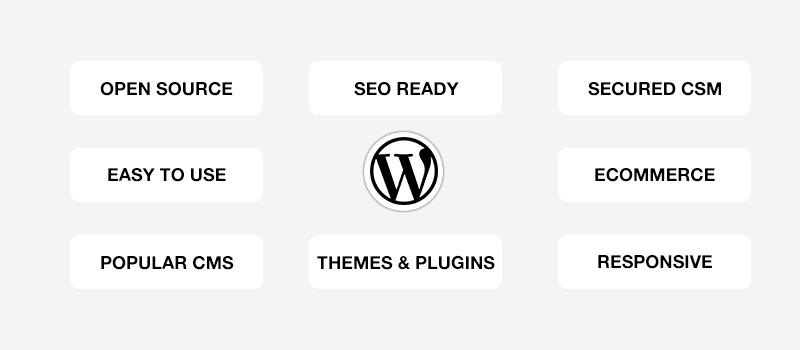 WordPress Top Features