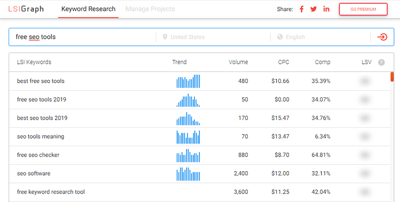 LSIGraph Keyword Research Tool