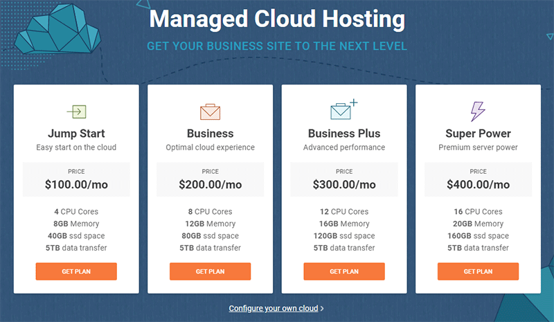 SiteGround Managed Cloud Hosting Pricing and Plans