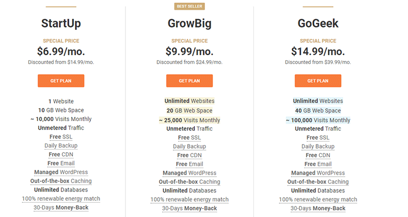 SiteGround Shared Hosting Plans and Pricing