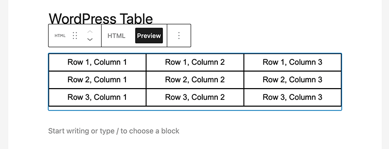 Final HTML Table