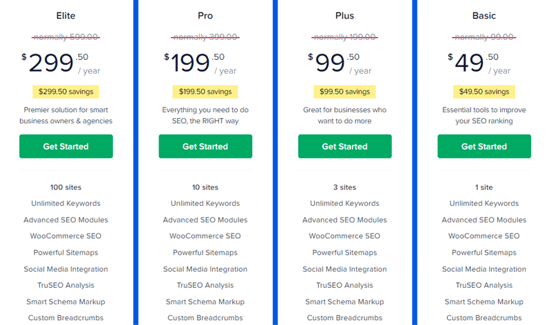 Pricing of All in One SEO Plugin For Pro Users
