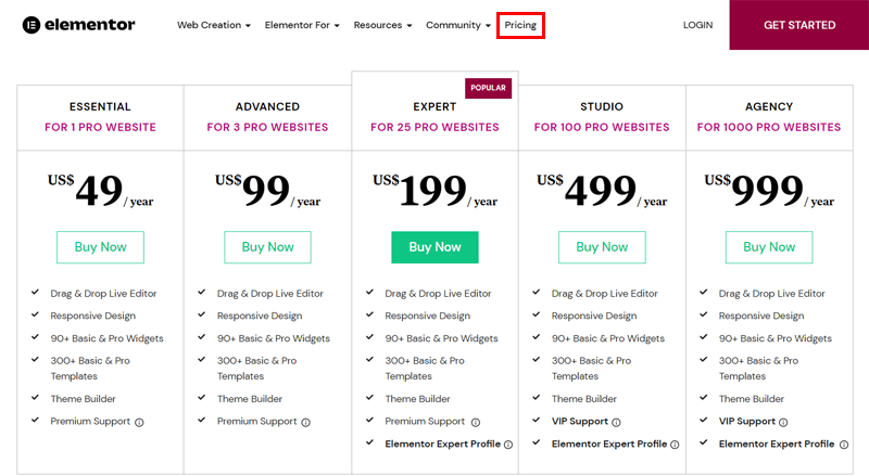 Pricing Plans of Elementor