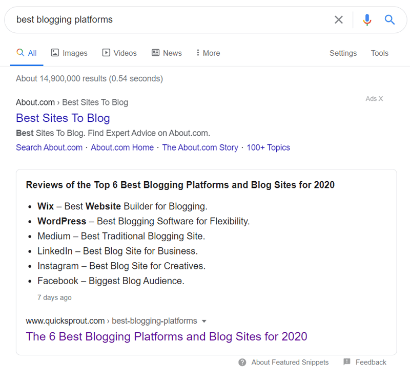 Best Blogging Platforms Google Search Result Page