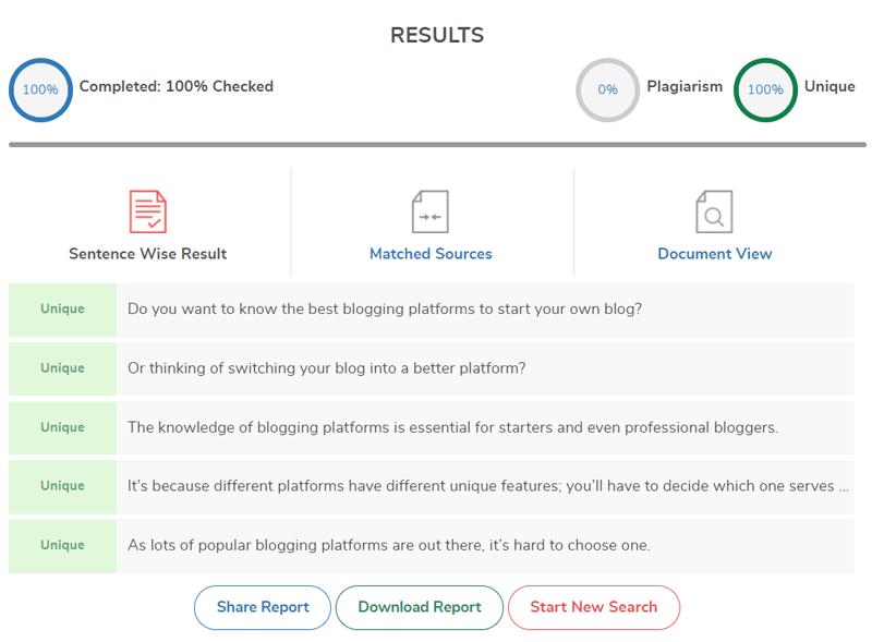 Unique Content in Website