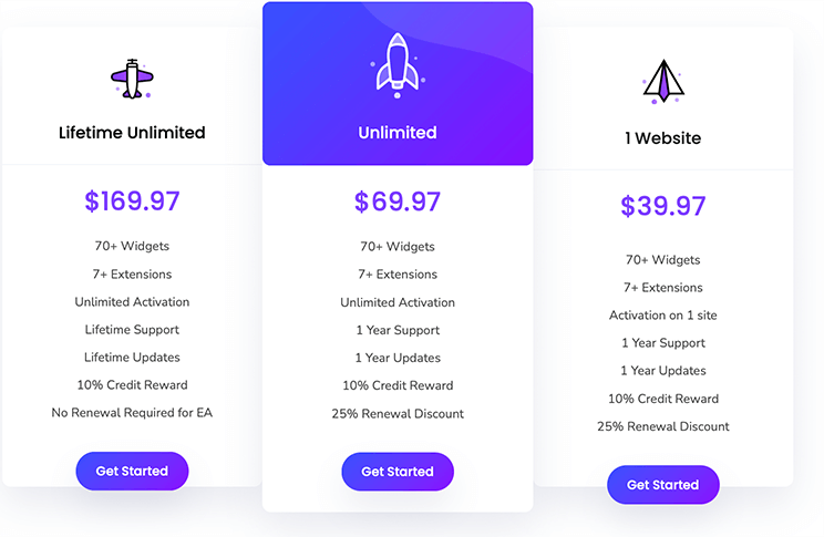 Essential Addons for Elementor Pricing