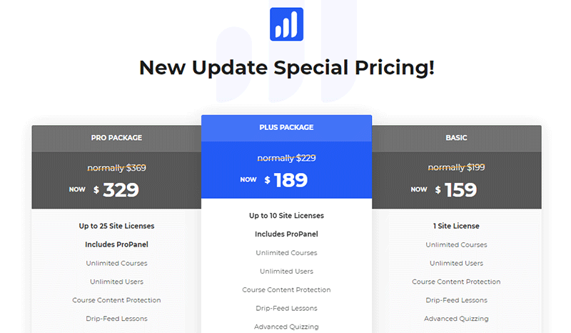 LearnDash Pricing and Plans